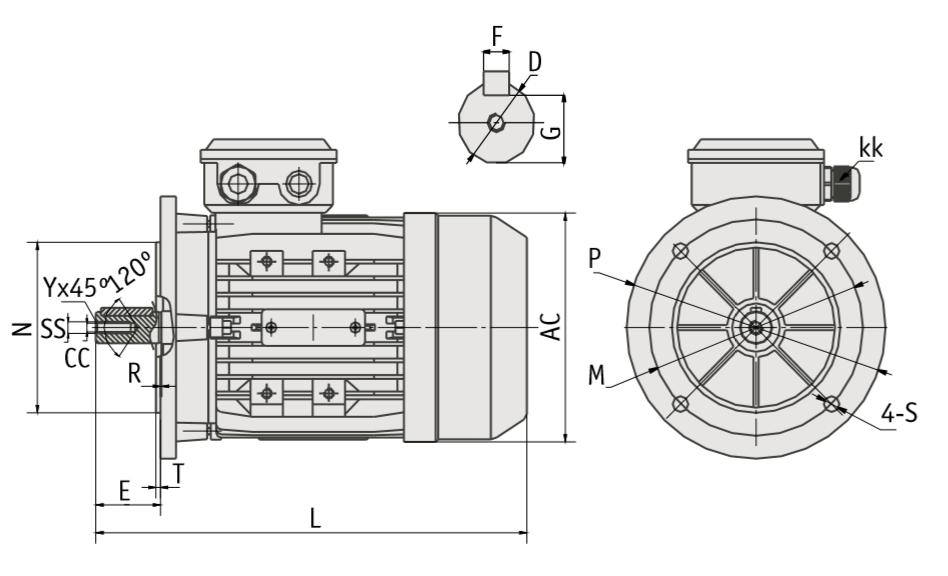 Elektrodzinējs 1.5 kW 1400 apgr./min IE3