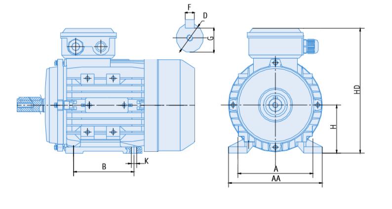 Elektrodzinējs 3 kW 1420 apgr./min IE1
